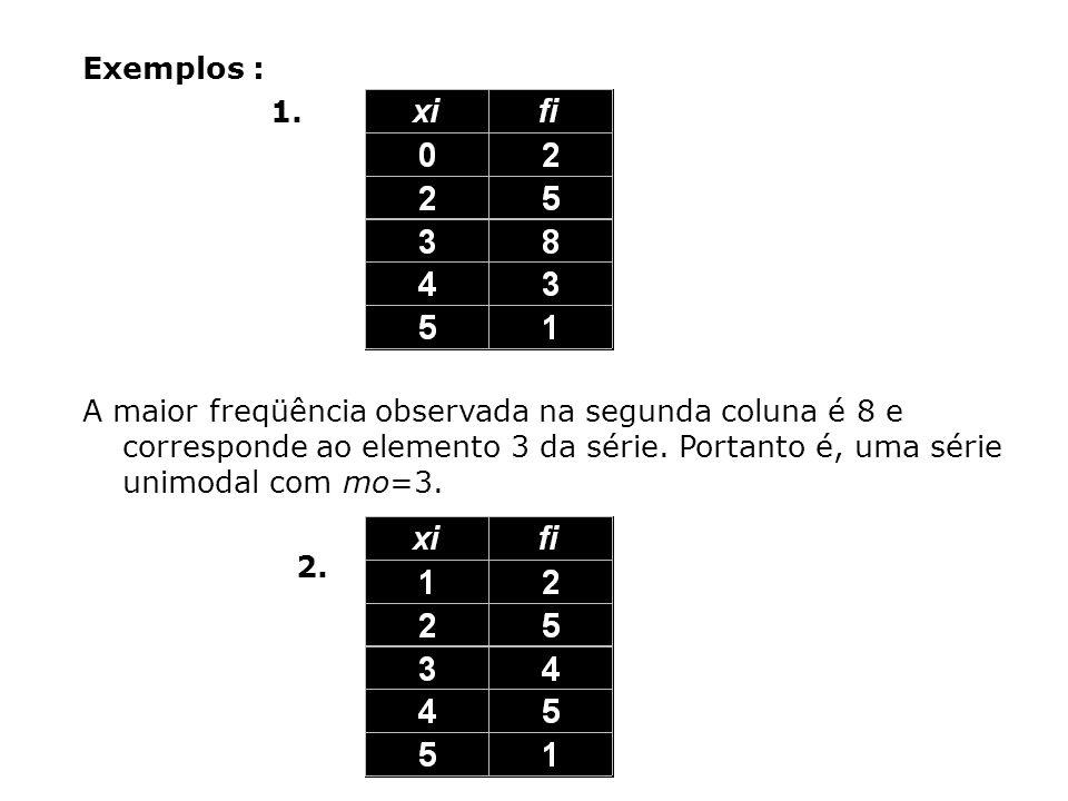 Exemplos : 1. A maior freqüência observada na segunda coluna é 8 e corresponde ao elemento 3 da série. Portanto é, uma série unimodal com mo=3.