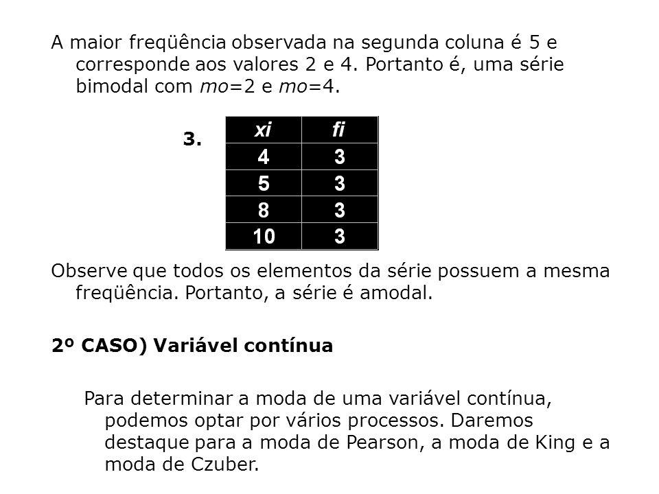 A maior freqüência observada na segunda coluna é 5 e corresponde aos valores 2 e 4. Portanto é, uma série bimodal com mo=2 e mo=4.