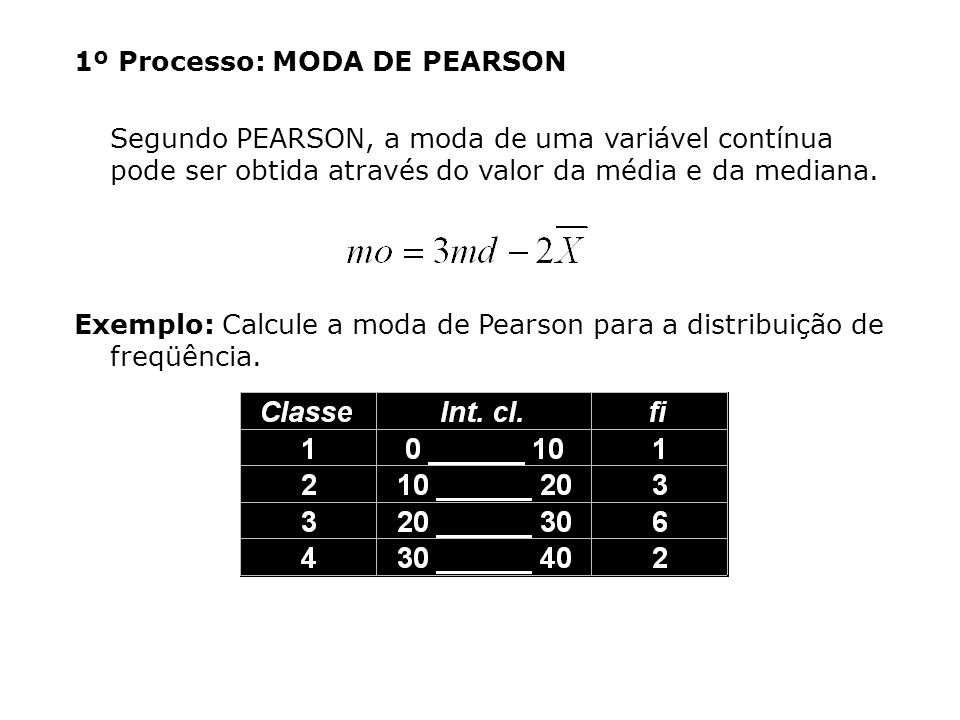 1º Processo: MODA DE PEARSON