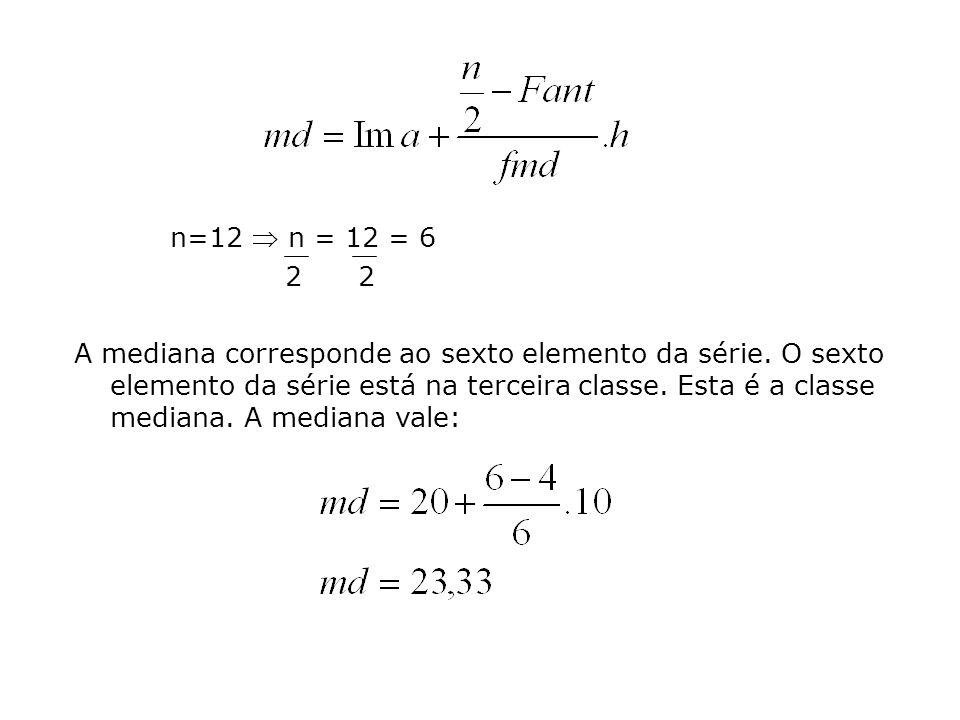 n=12  n = 12 = 6 2 2.