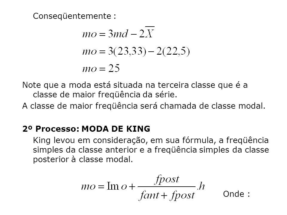Conseqüentemente : Note que a moda está situada na terceira classe que é a classe de maior freqüência da série.