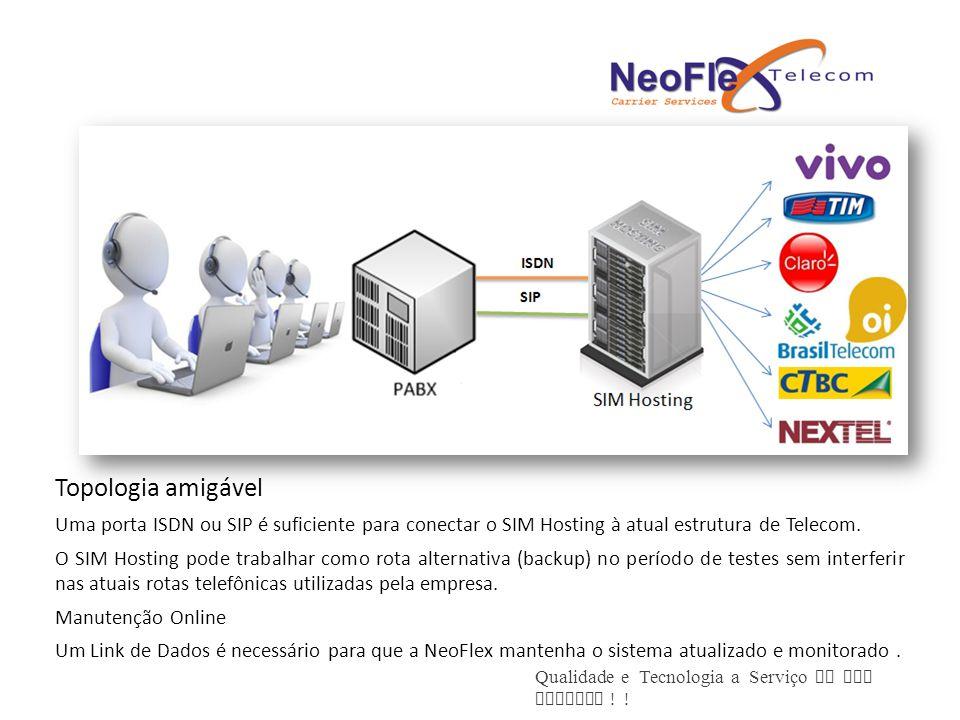 Topologia amigável Uma porta ISDN ou SIP é suficiente para conectar o SIM Hosting à atual estrutura de Telecom.