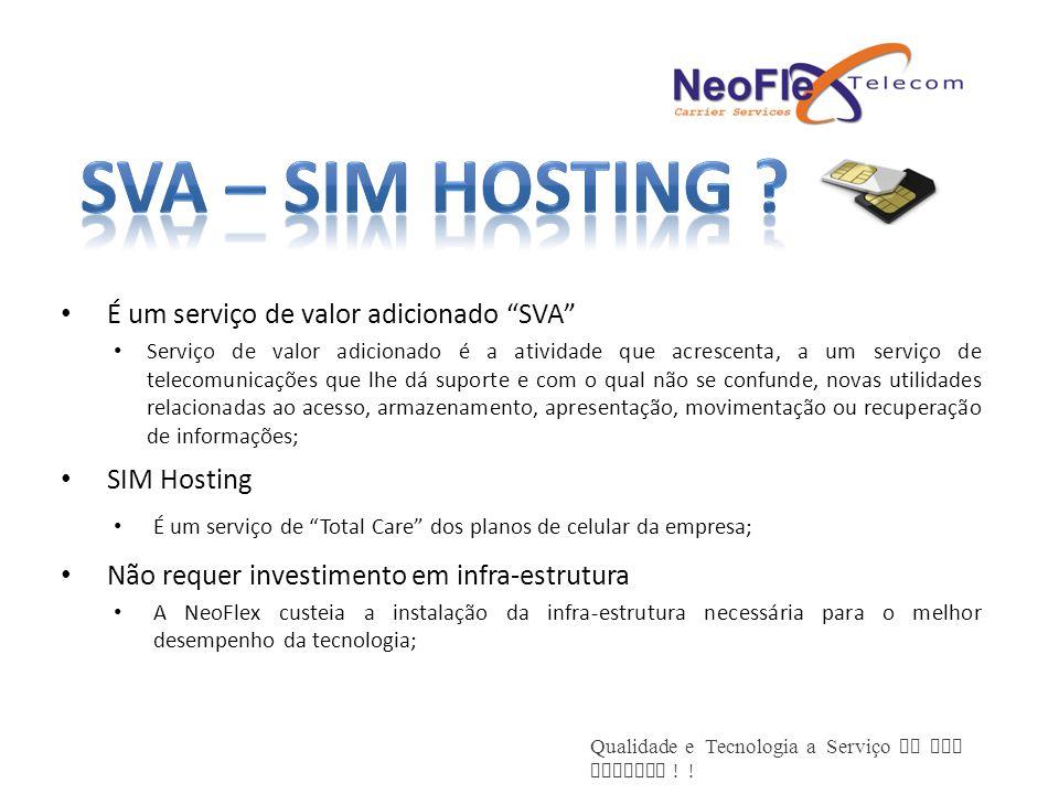 SVA – SIM Hosting É um serviço de valor adicionado SVA SIM Hosting