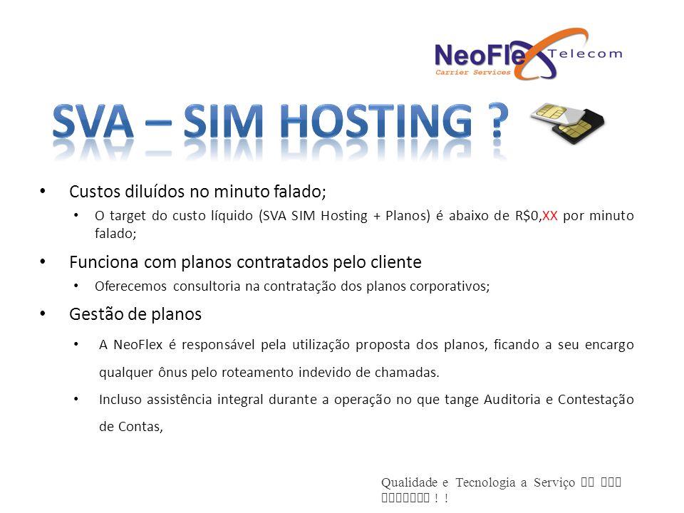 SVA – SIM Hosting Custos diluídos no minuto falado;