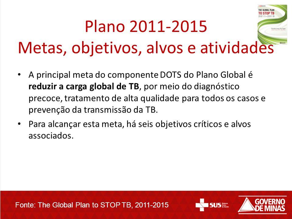 Plano 2011-2015 Metas, objetivos, alvos e atividades