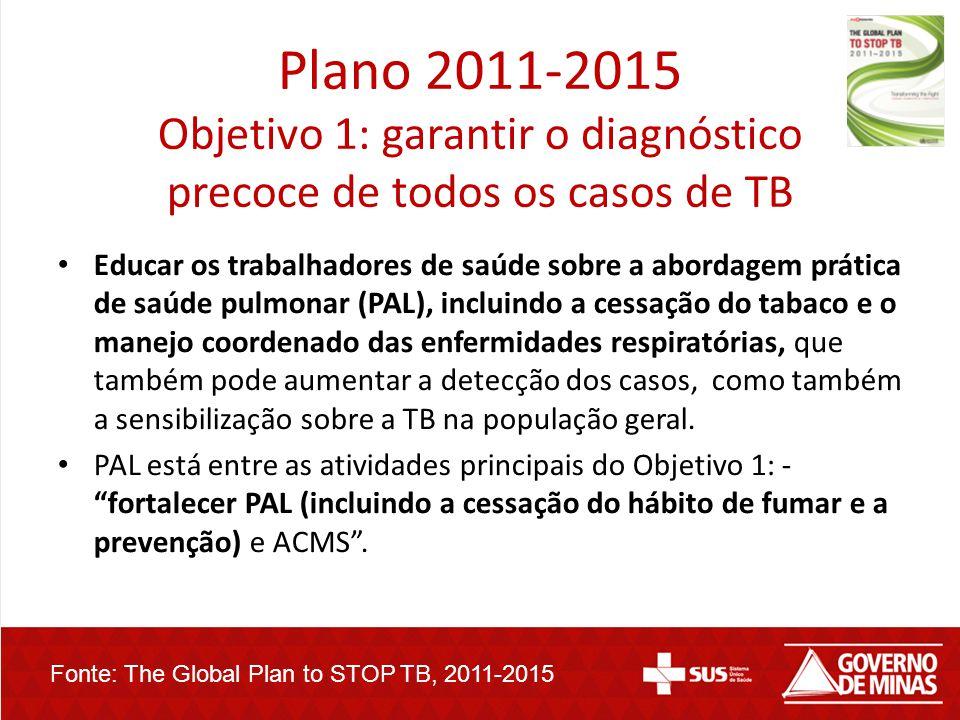 Plano 2011-2015 Objetivo 1: garantir o diagnóstico precoce de todos os casos de TB