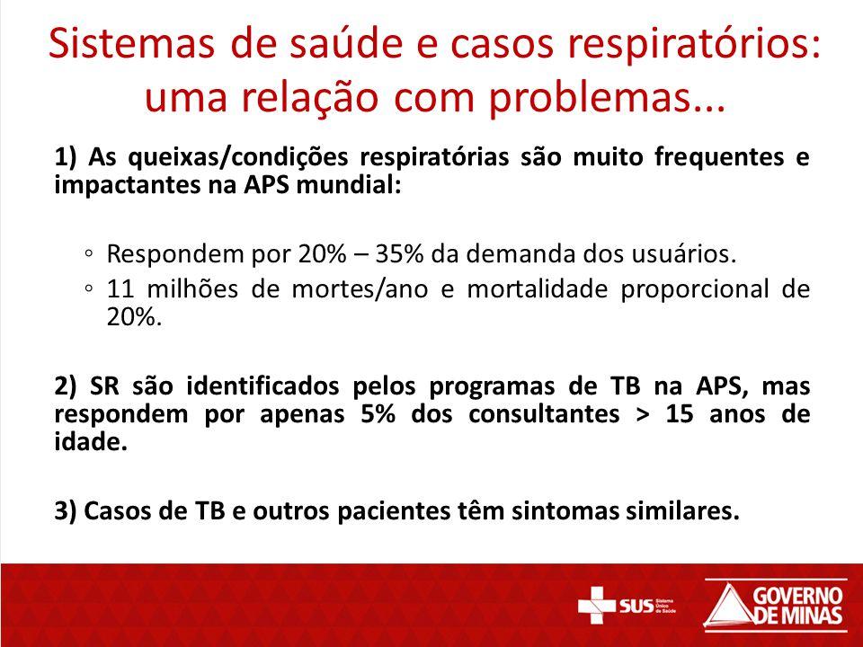 Sistemas de saúde e casos respiratórios: uma relação com problemas...