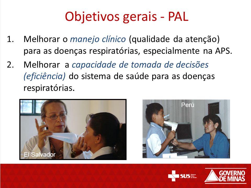 Objetivos gerais - PAL Melhorar o manejo clínico (qualidade da atenção) para as doenças respiratórias, especialmente na APS.