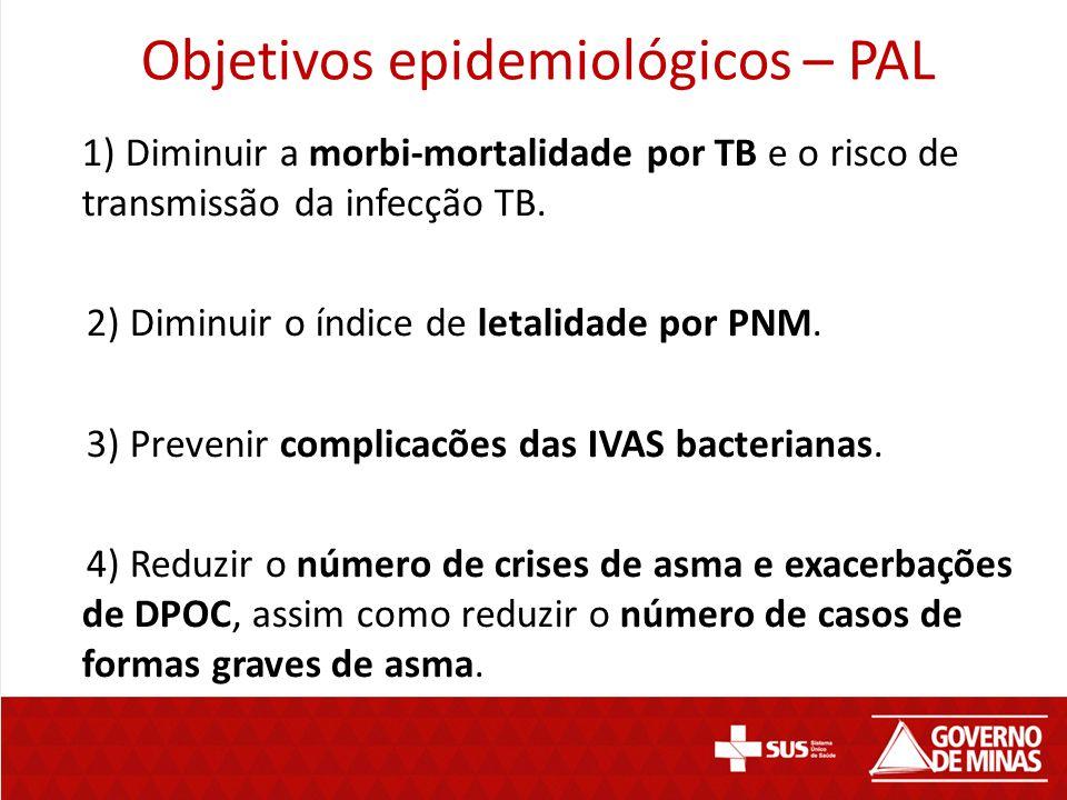 Objetivos epidemiológicos – PAL