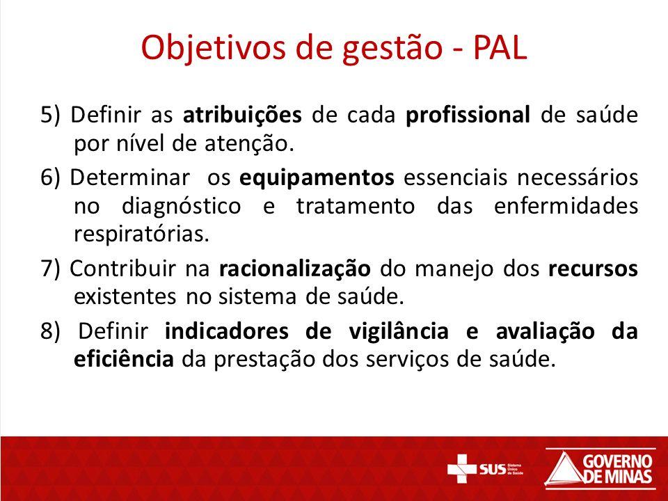 Objetivos de gestão - PAL
