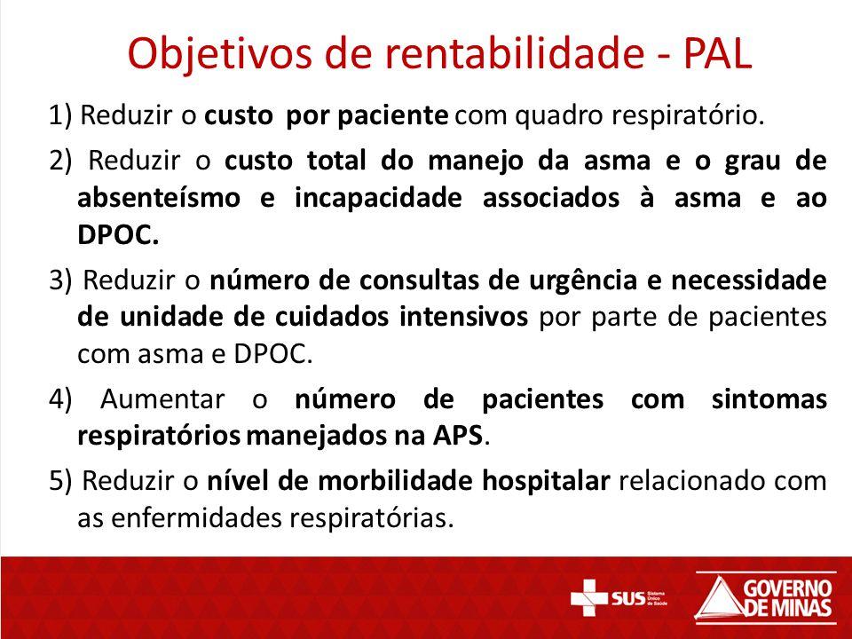 Objetivos de rentabilidade - PAL