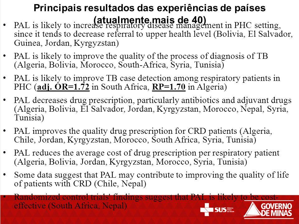 Principais resultados das experiências de países (atualmente mais de 40)