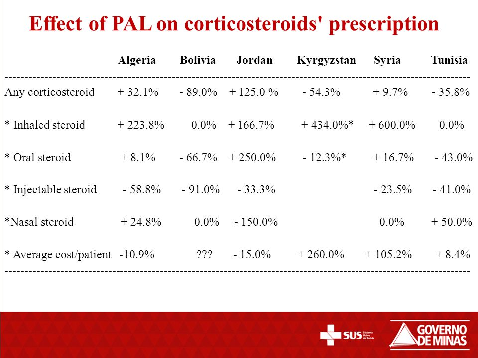 Effect of PAL on corticosteroids prescription