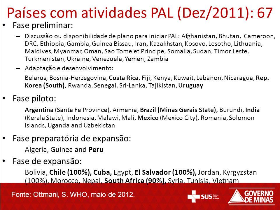 Países com atividades PAL (Dez/2011): 67