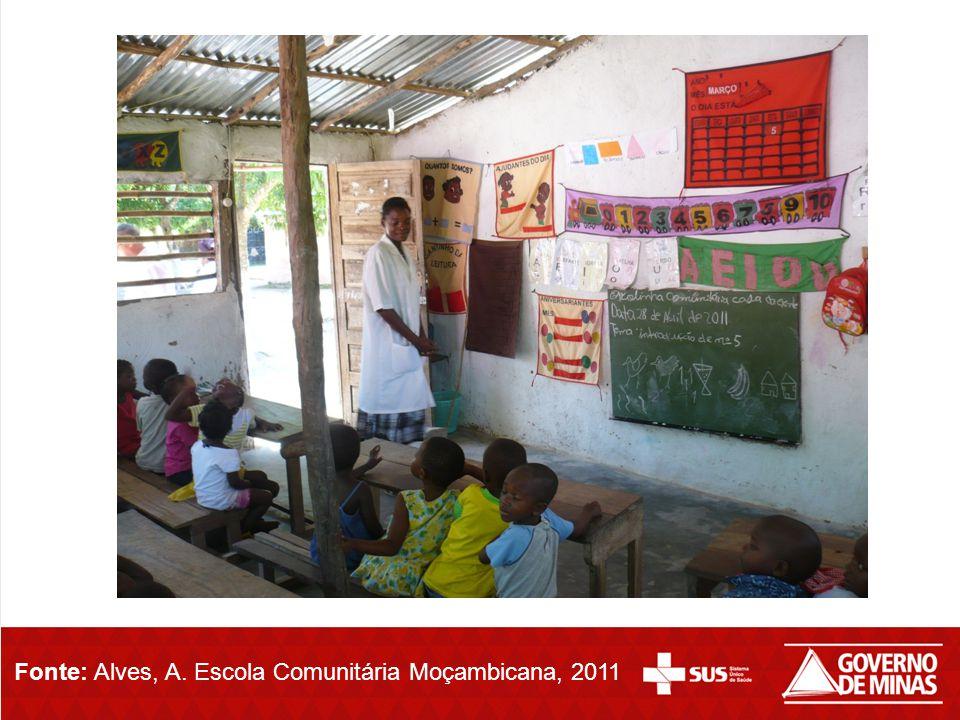 Fonte: Alves, A. Escola Comunitária Moçambicana, 2011
