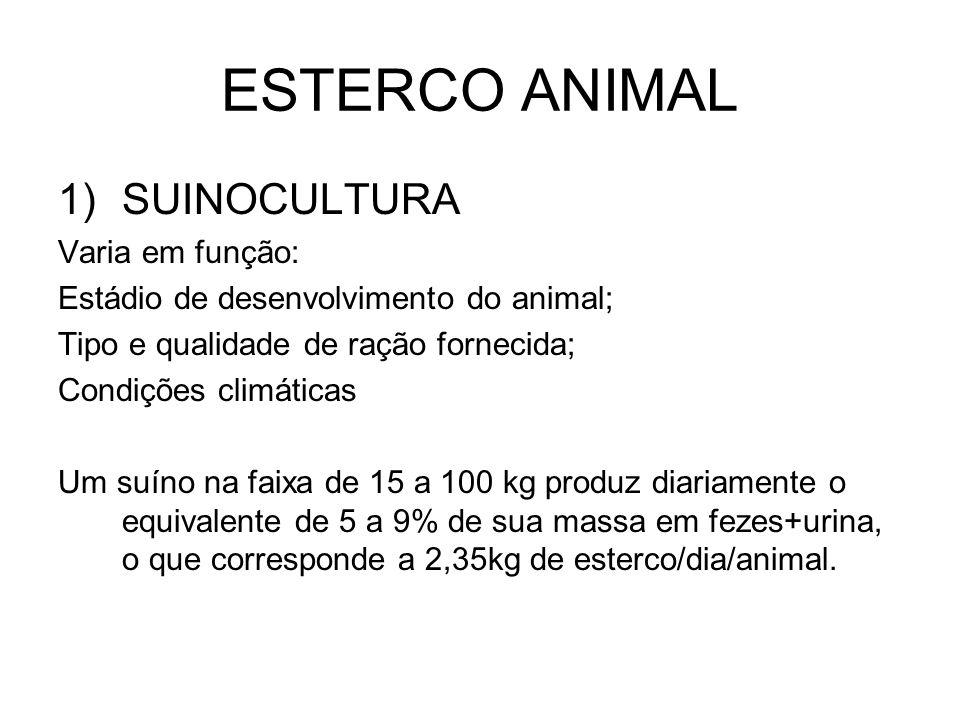 ESTERCO ANIMAL SUINOCULTURA Varia em função: