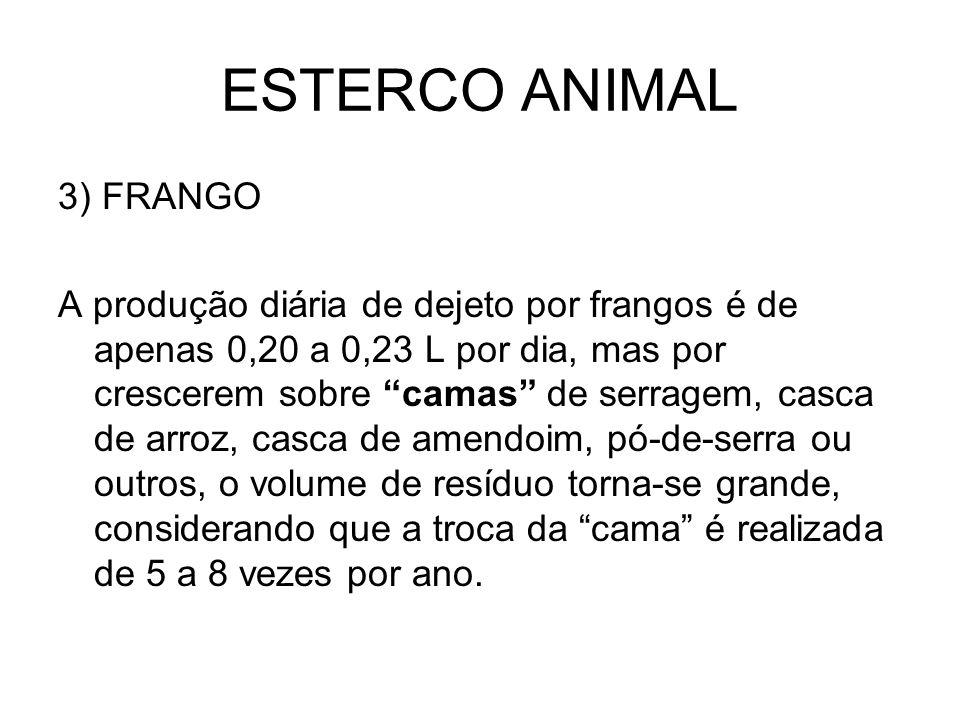 ESTERCO ANIMAL 3) FRANGO