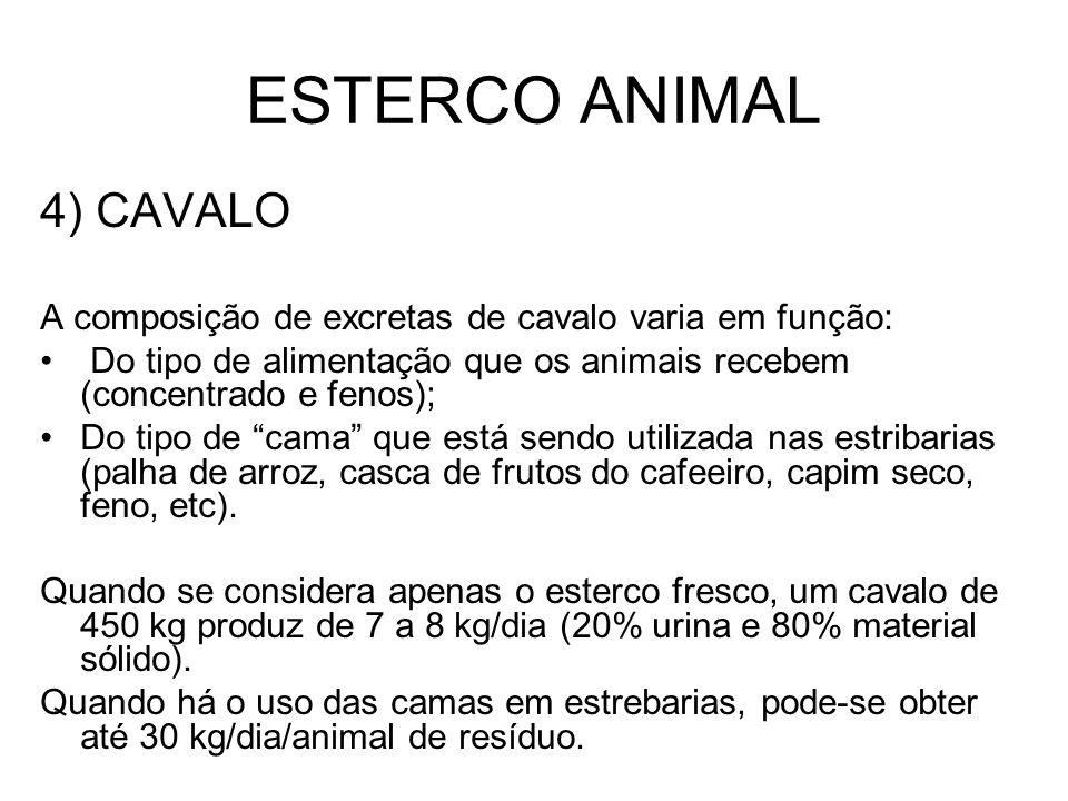 ESTERCO ANIMAL 4) CAVALO