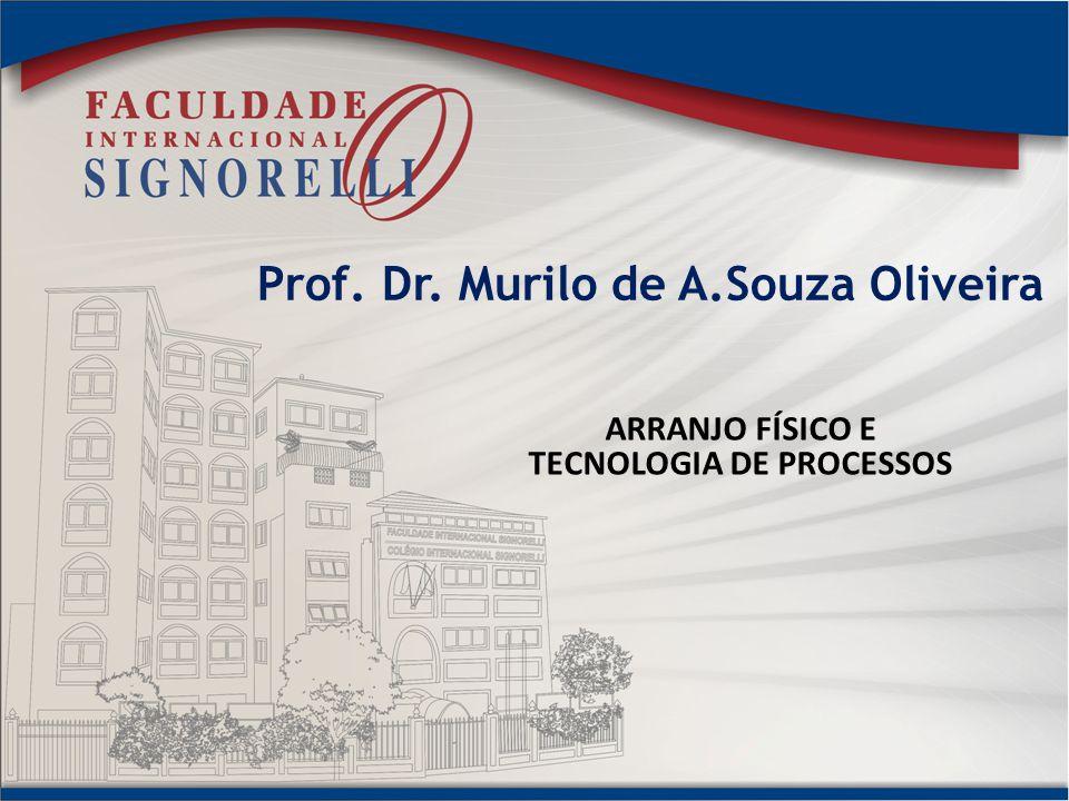 Prof. Dr. Murilo de A.Souza Oliveira TECNOLOGIA DE PROCESSOS