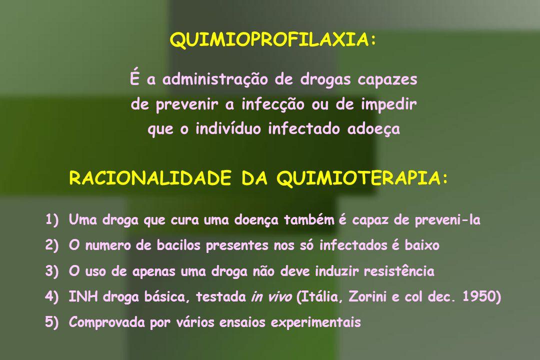RACIONALIDADE DA QUIMIOTERAPIA: