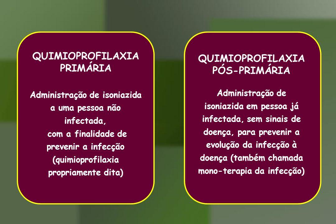 QUIMIOPROFILAXIA PRIMÁRIA QUIMIOPROFILAXIA PÓS-PRIMÁRIA