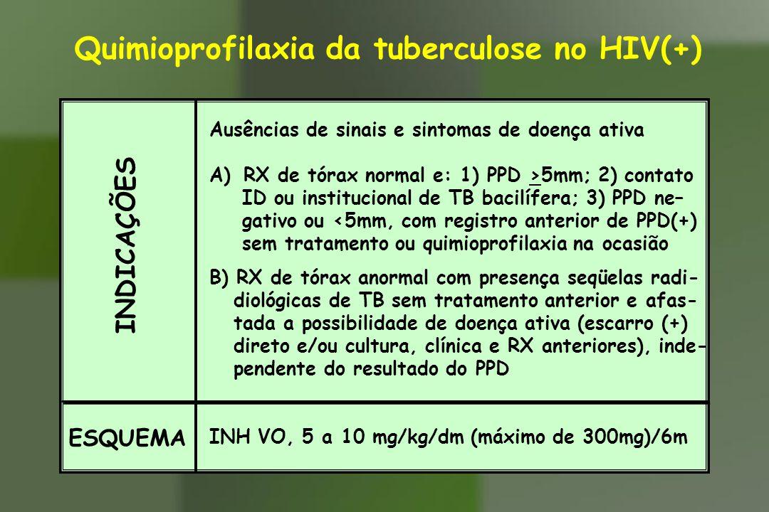 Quimioprofilaxia da tuberculose no HIV(+)