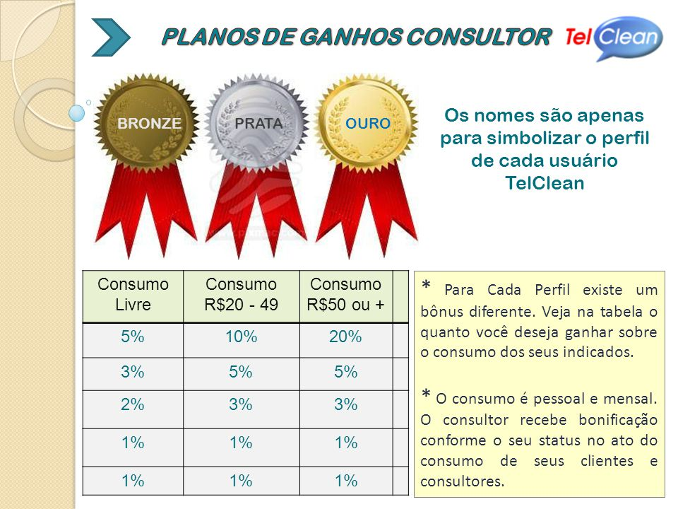 PLANOS DE GANHOS CONSULTOR