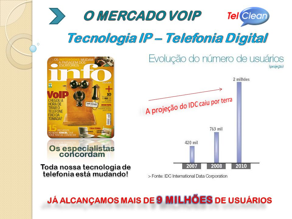Tecnologia IP – Telefonia Digital