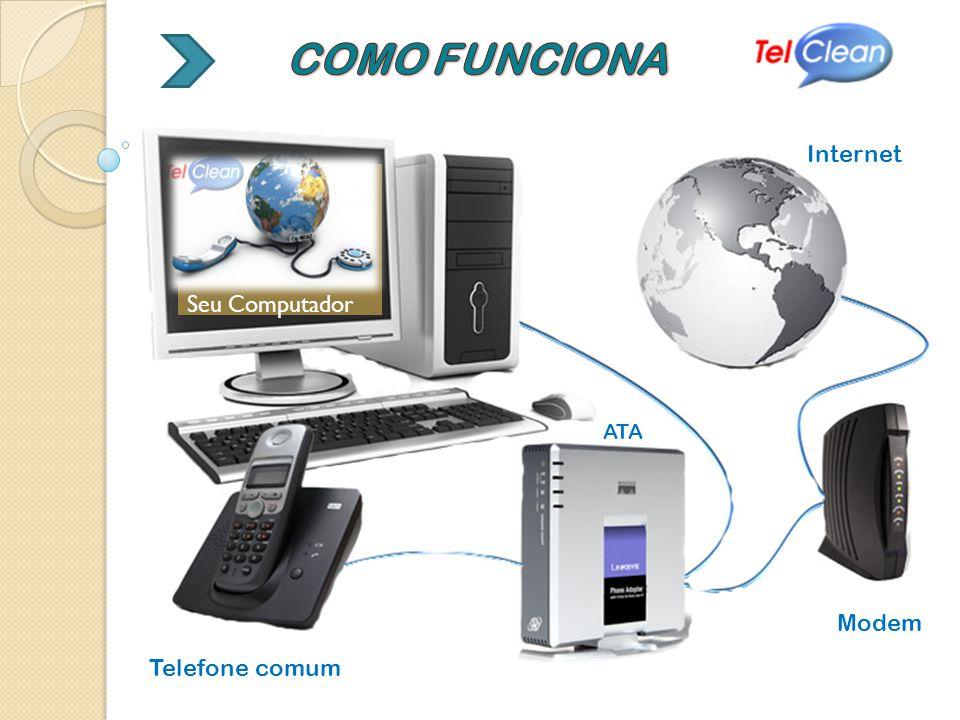 COMO FUNCIONA Internet Seu Computador ATA Modem Telefone comum