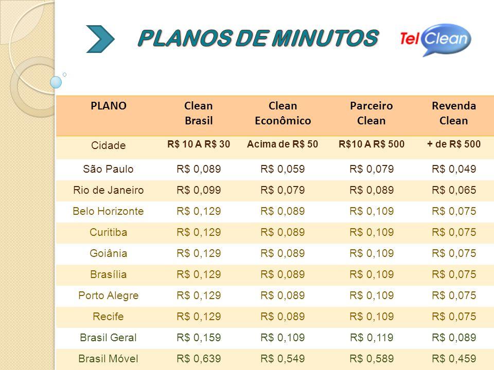 PLANOS DE MINUTOS PLANO Clean Brasil Clean Econômico Parceiro