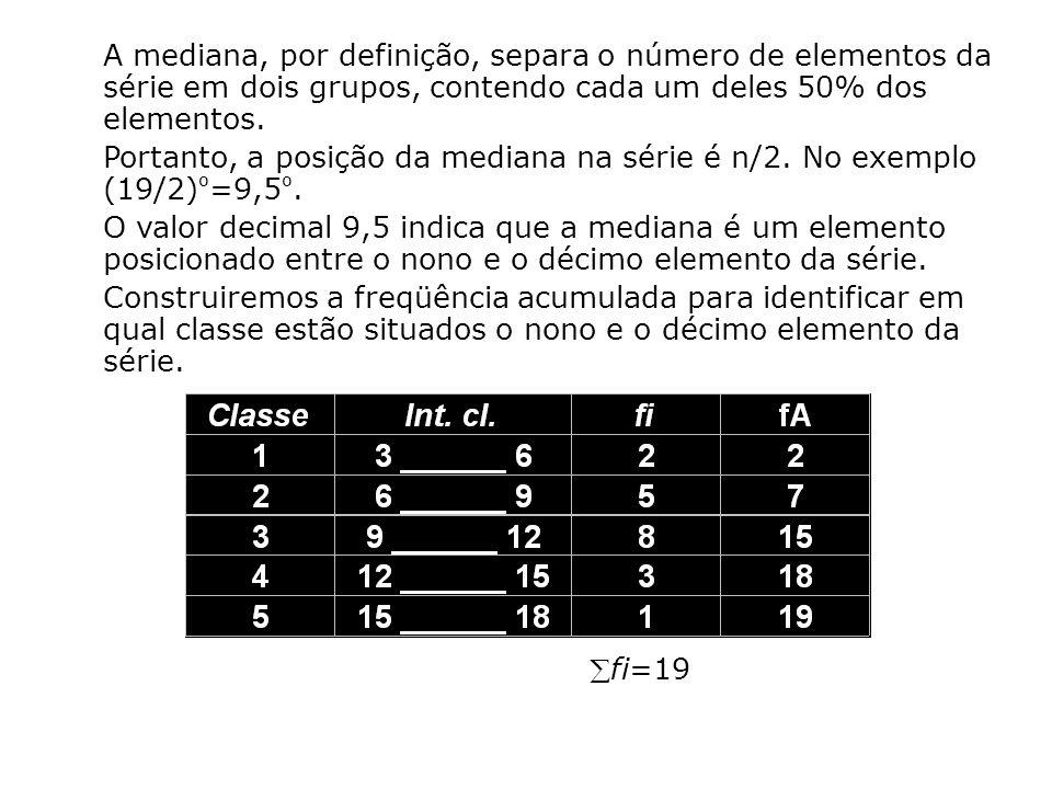 A mediana, por definição, separa o número de elementos da série em dois grupos, contendo cada um deles 50% dos elementos.
