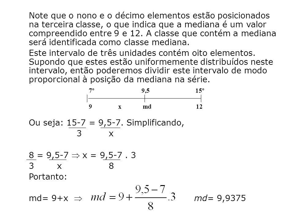 Ou seja: 15-7 = 9,5-7. Simplificando, 3 x 8 = 9,5-7  x = 9,5-7 . 3