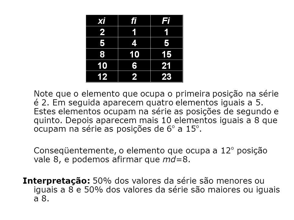 Note que o elemento que ocupa o primeira posição na série é 2