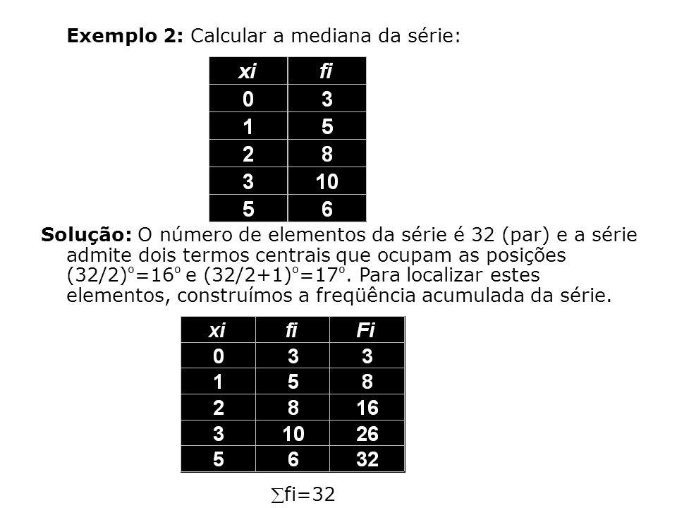 Exemplo 2: Calcular a mediana da série: