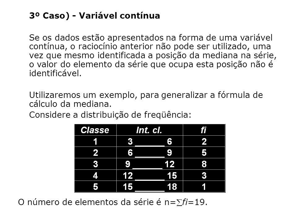3º Caso) - Variável contínua