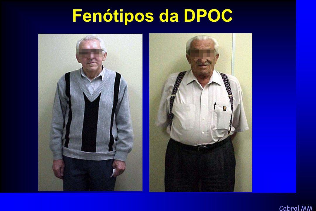 Fenótipos da DPOC