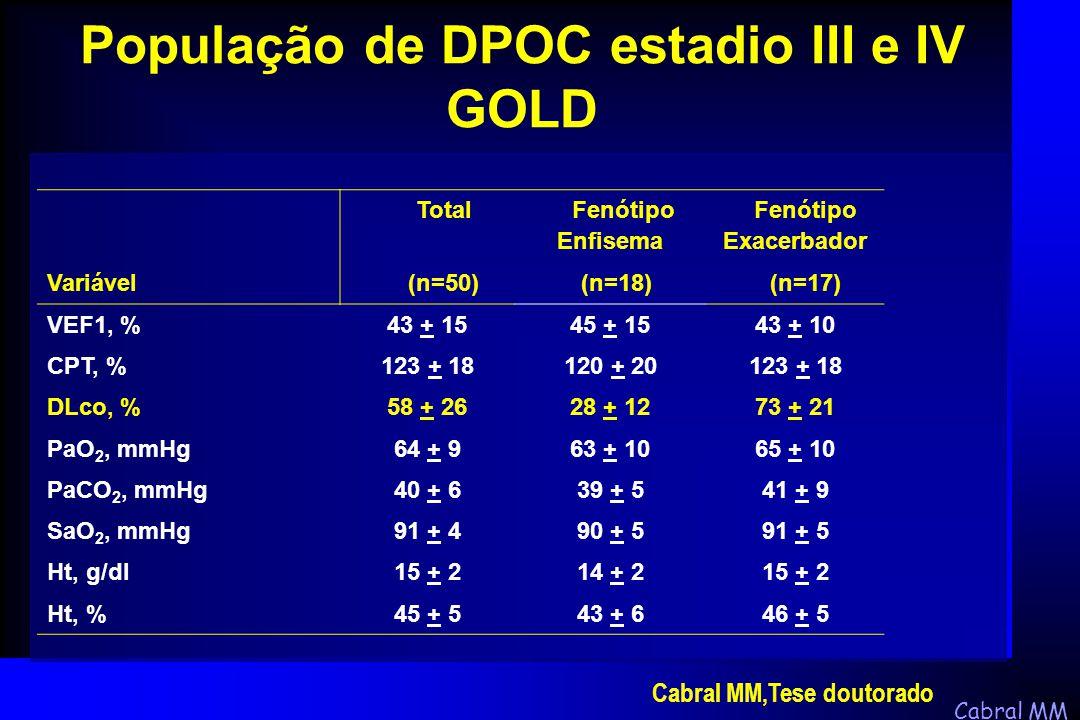 População de DPOC estadio III e IV GOLD