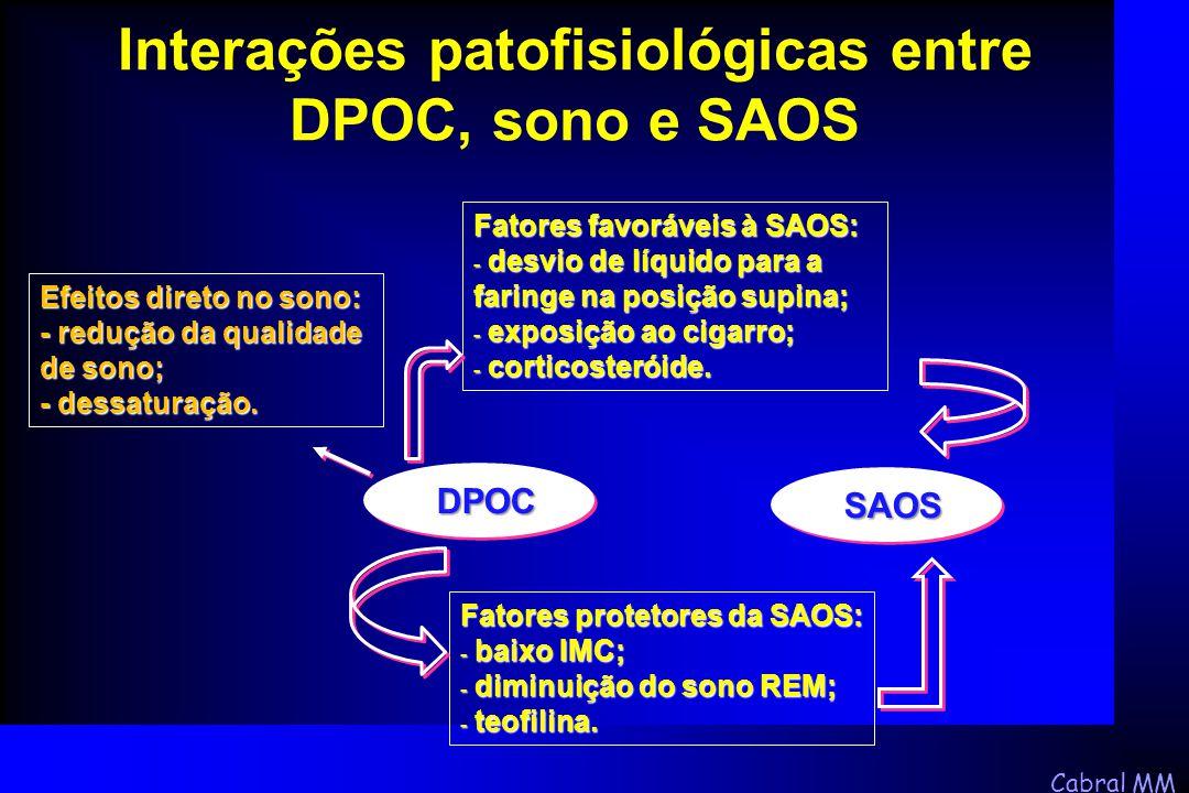 Interações patofisiológicas entre DPOC, sono e SAOS
