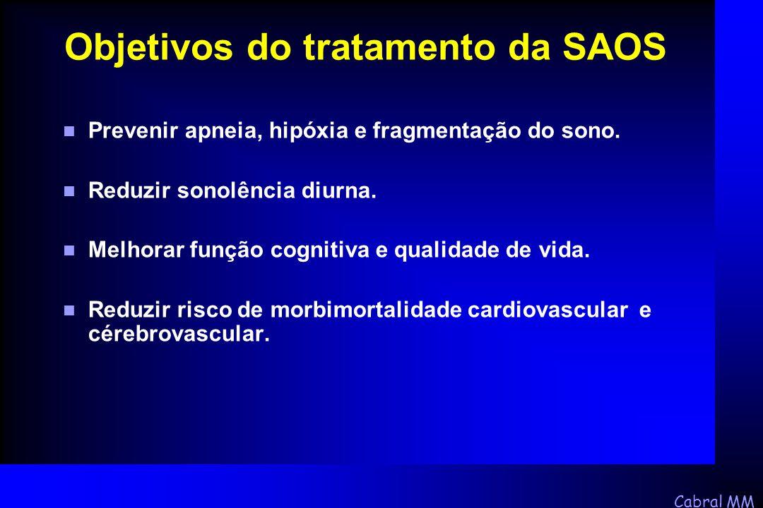 Objetivos do tratamento da SAOS