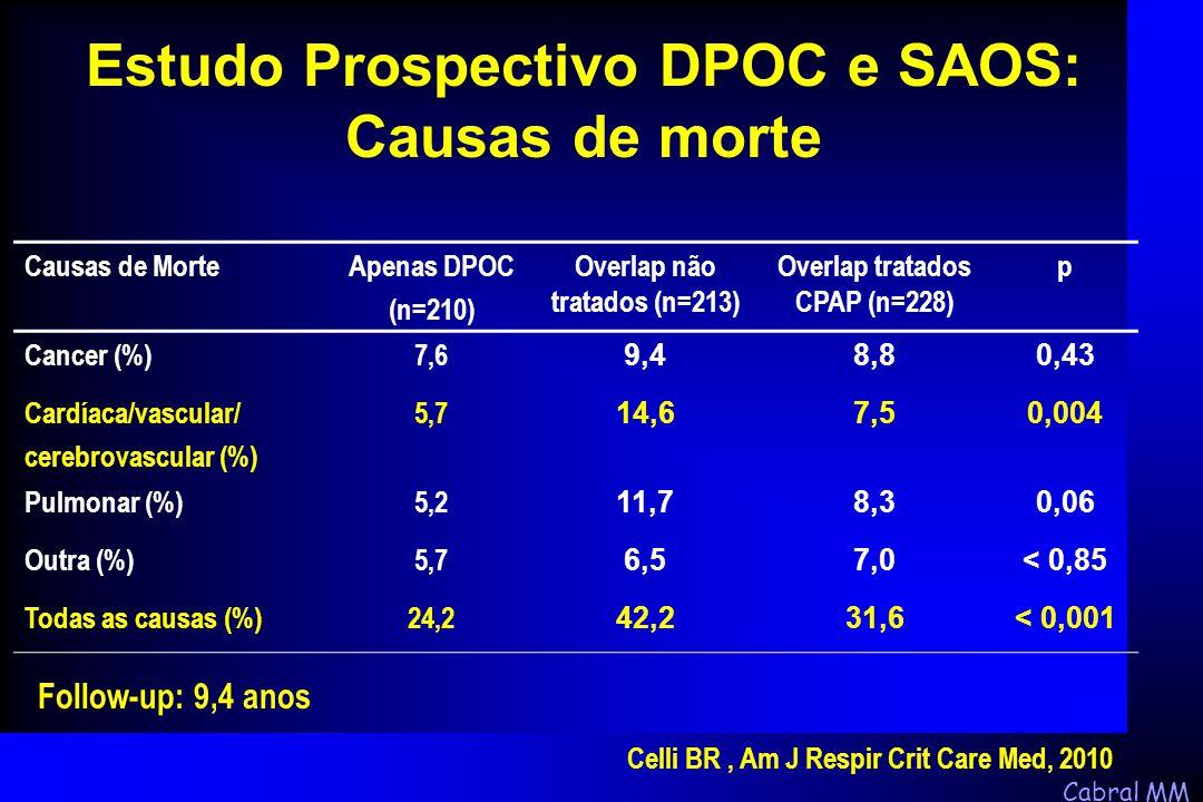 Estudo Prospectivo DPOC e SAOS: Causas de morte