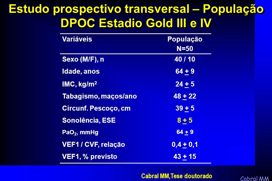 Estudo prospectivo transversal – População DPOC Estadio Gold III e IV