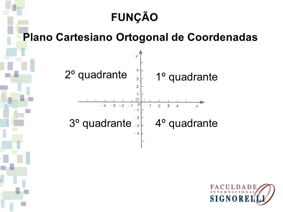 FUNÇÃO Plano Cartesiano Ortogonal de Coordenadas. 2º quadrante.