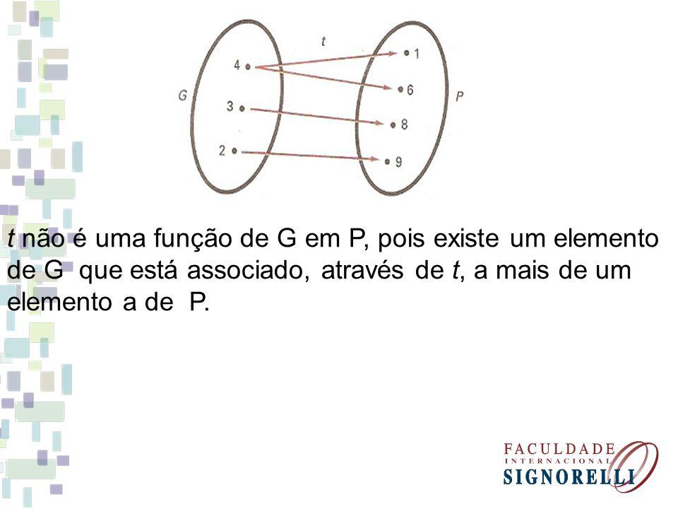 t não é uma função de G em P, pois existe um elemento