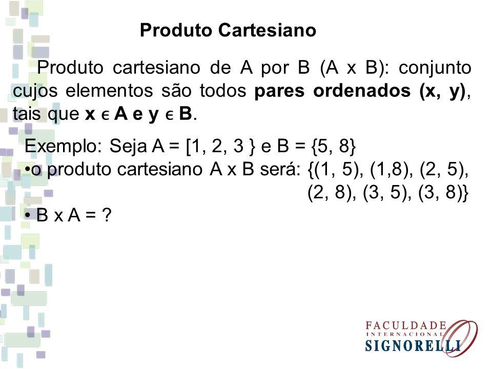Produto Cartesiano Produto cartesiano de A por B (A x B): conjunto cujos elementos são todos pares ordenados (x, y), tais que x ϵ A e y ϵ B.