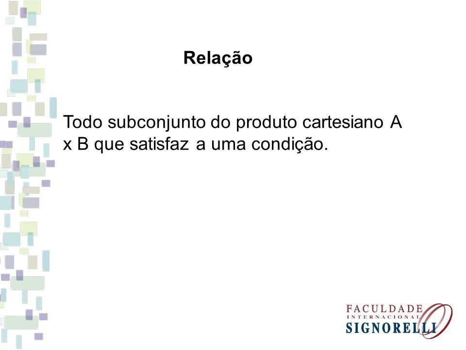Relação Todo subconjunto do produto cartesiano A x B que satisfaz a uma condição.