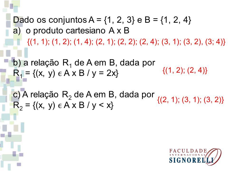 Dado os conjuntos A = {1, 2, 3} e B = {1, 2, 4}