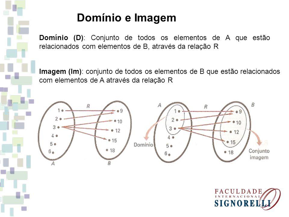 Domínio e Imagem Domínio (D): Conjunto de todos os elementos de A que estão relacionados com elementos de B, através da relação R.