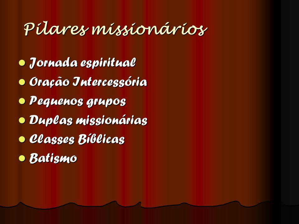 Pilares missionários Jornada espiritual Oração Intercessória