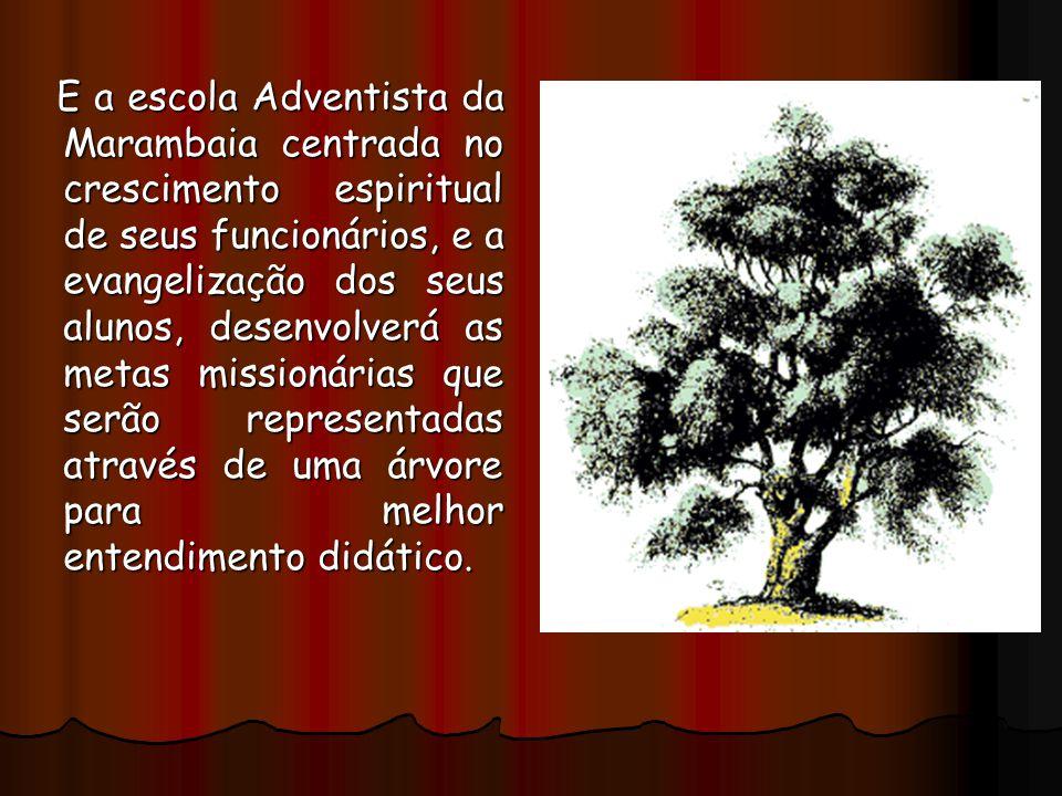 E a escola Adventista da Marambaia centrada no crescimento espiritual de seus funcionários, e a evangelização dos seus alunos, desenvolverá as metas missionárias que serão representadas através de uma árvore para melhor entendimento didático.