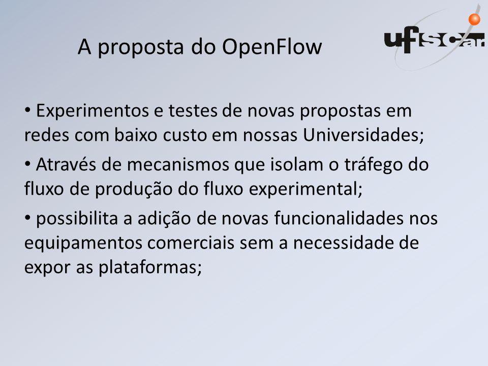 A proposta do OpenFlow Experimentos e testes de novas propostas em redes com baixo custo em nossas Universidades;